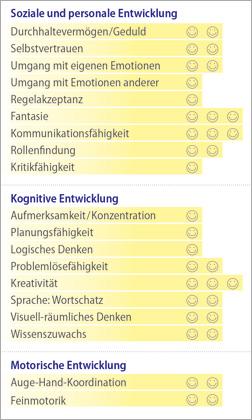 Bewertung: Playmobil Bauernhof