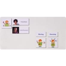 Kartenset Orientierungssystem